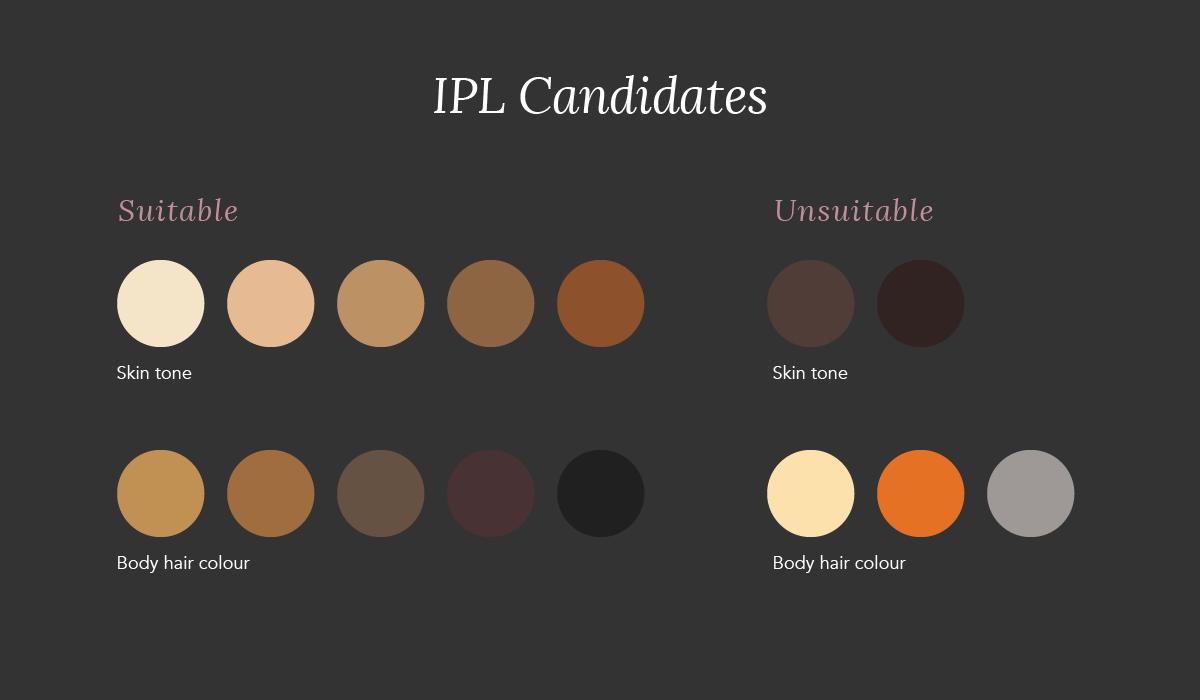 IPL_B