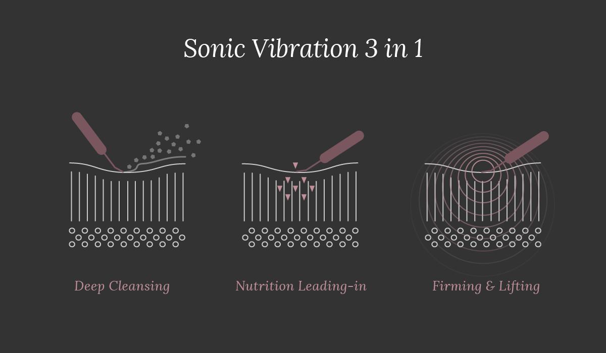 Sonic_Vibration_B